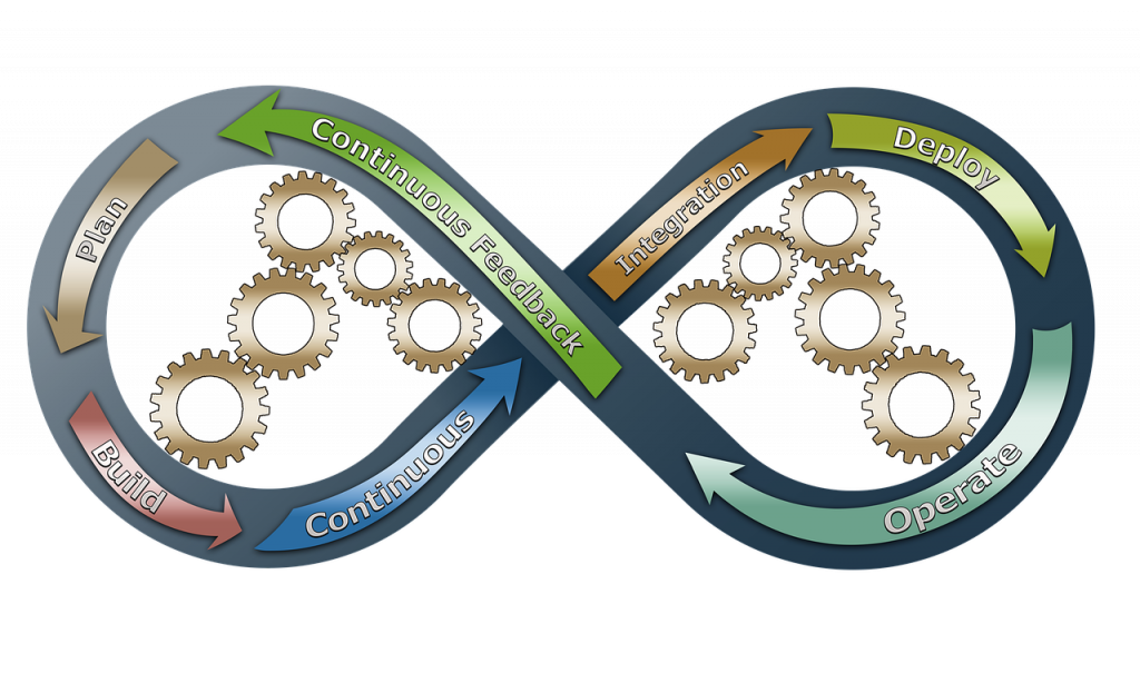 devops, business, process improvement